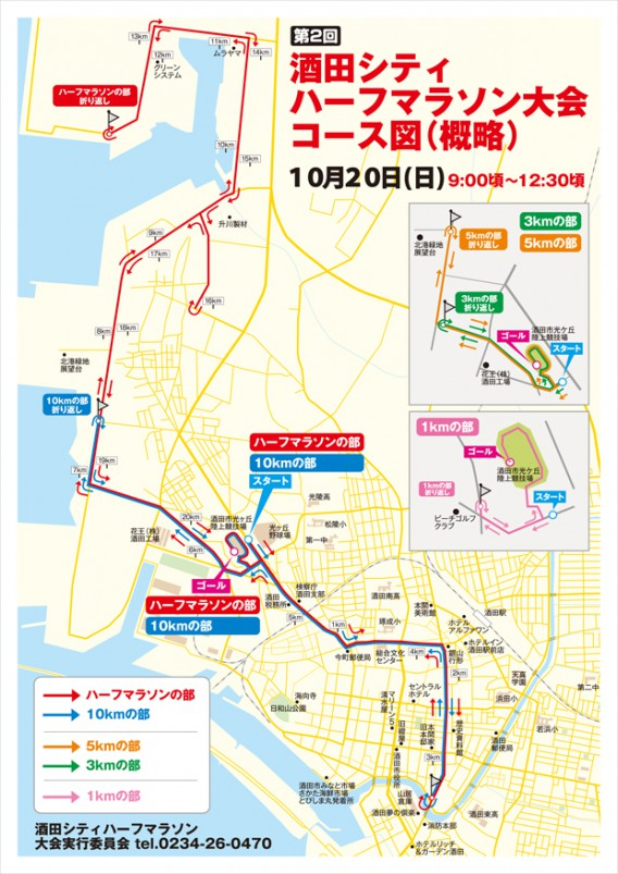 酒田シティハーフマラソン大会コース
